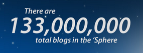 133 millones de blogs