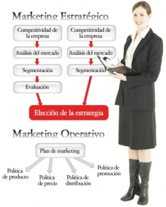 Innovacion Marketing