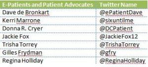 redes sociales médicas