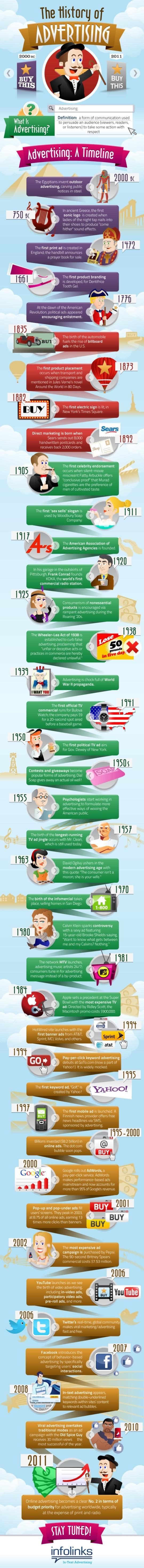 Historia y evlución de la publicidad