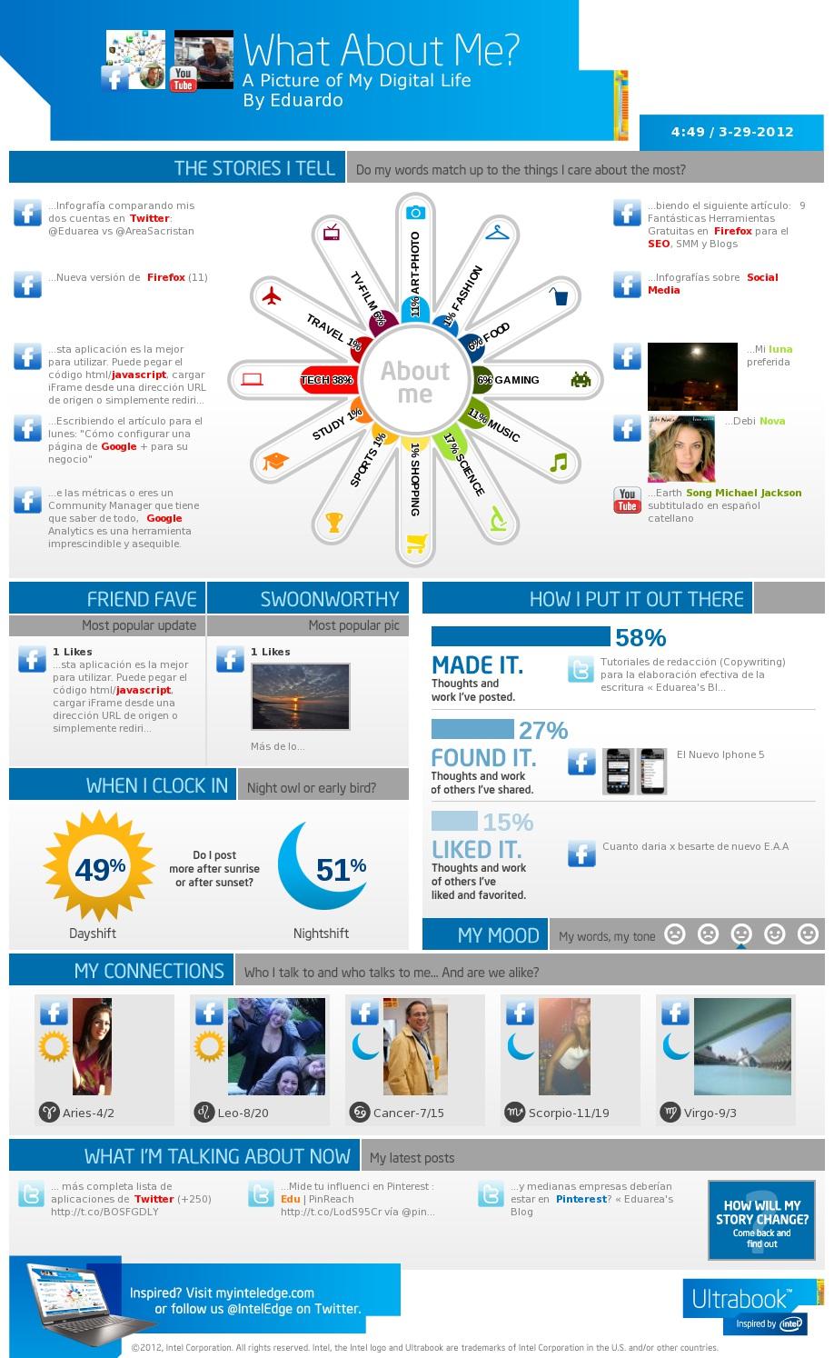 Los Medios de Comunicación Social: Hacer una hoja de información ...