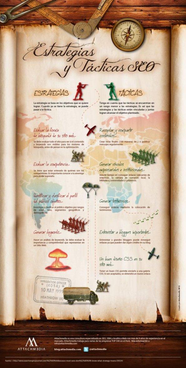 24-Infografía: Estrategias para el SEO