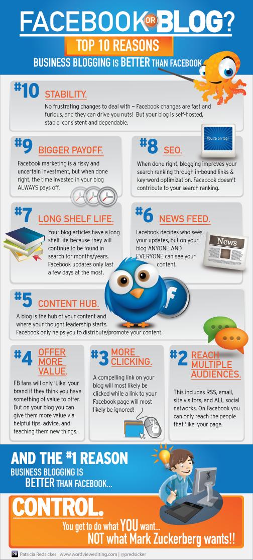 + 70 blogs sobre marketing