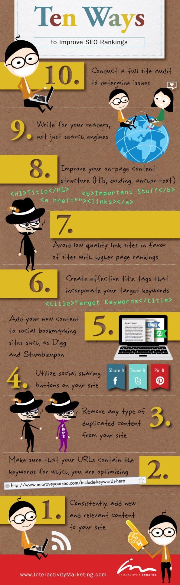 10 Caminos Simples de Mejorar Rápidamente las Clasificaciones SEO [Infographic]