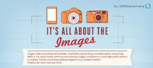 Es todo sobre las imágenes