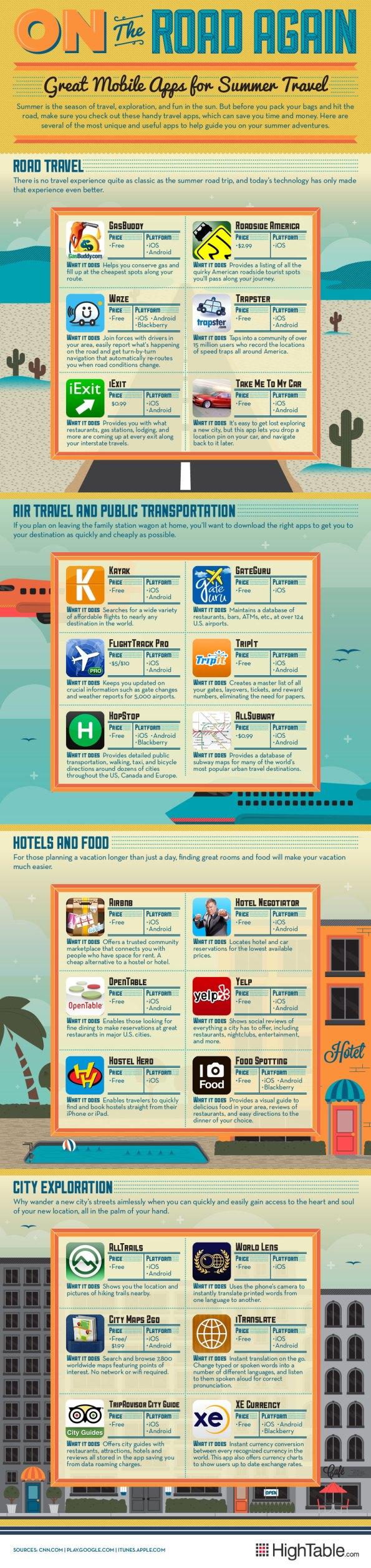 24 Apps móviles Para Hacer Su Viaje del Camino de Verano Mejor [Infographic]
