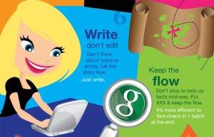 Cómo escribir más rápido en su blog