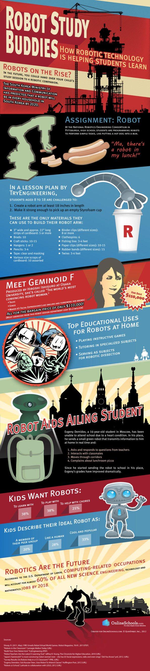 robots para estudiantes