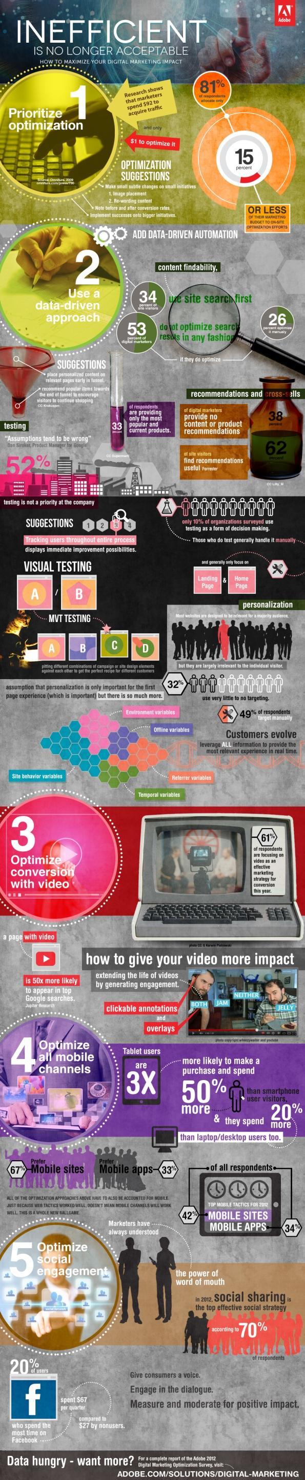 5 primeras Oportunidades de Conversión de Proveedores Digitales [Infographic]