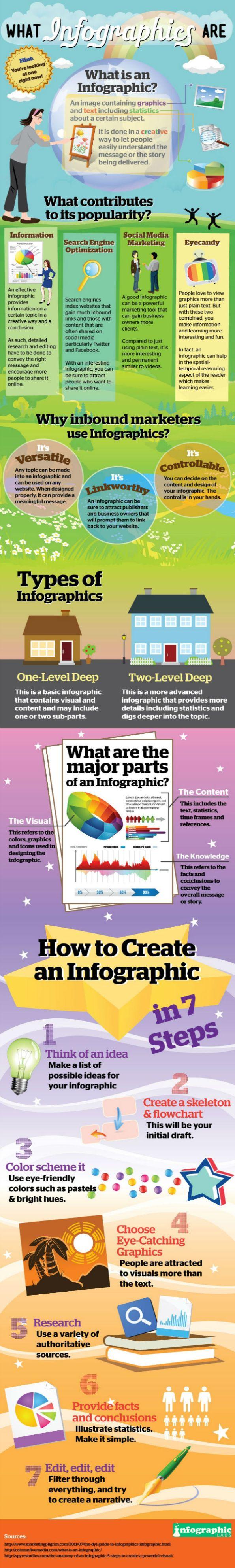 Como Crear una Infografía Imponente