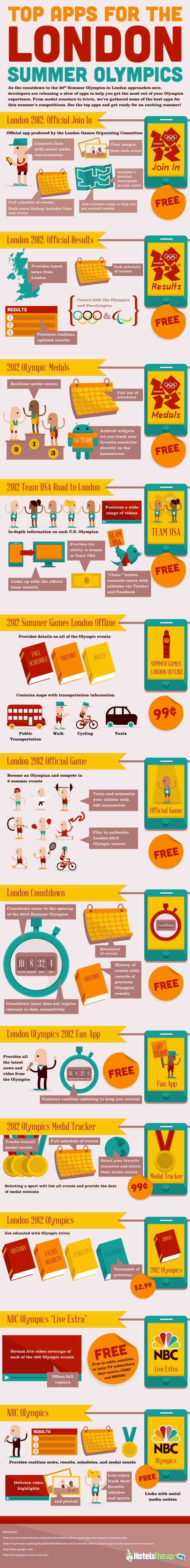 Aplicaciones para seguir los Juegos Olímpicos de Londres 2012