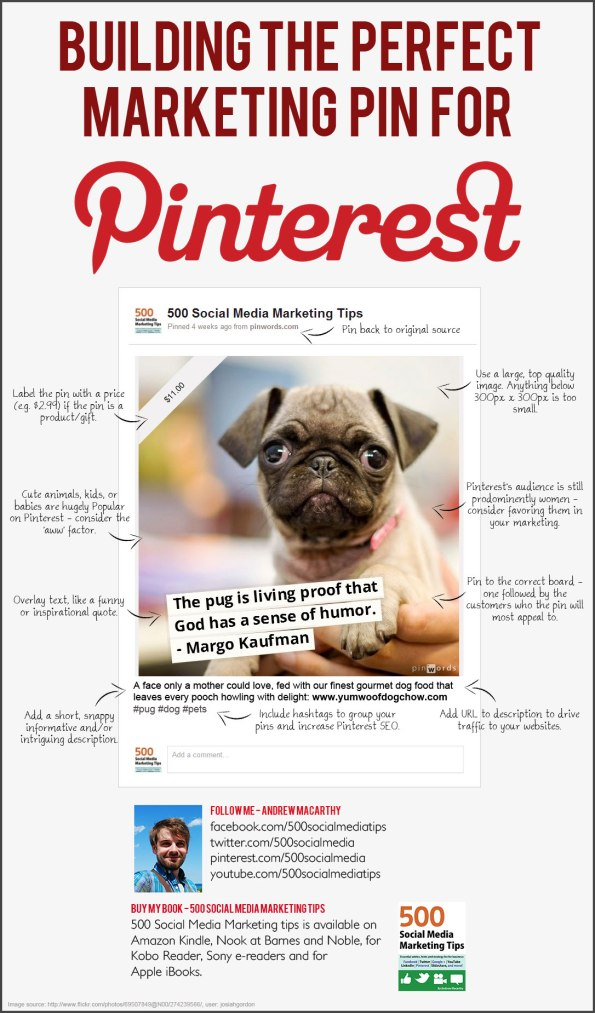 Creando el pin perfecto de marketing en Pinterest