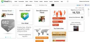Kred-la aplicación para medir su influencia en las Redes Sociales