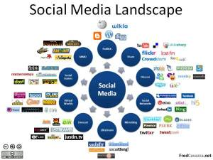 Cómo crear su estrategía en el Social Media
