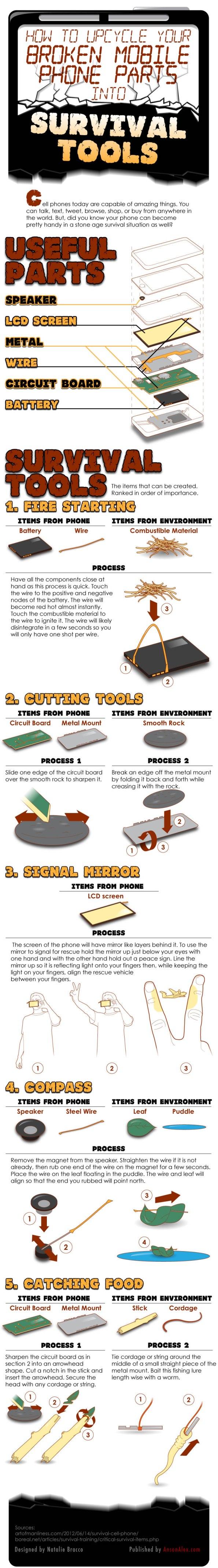 Cómo utilizar las piezas del teléfono celular roto como herramientas de supervivencia