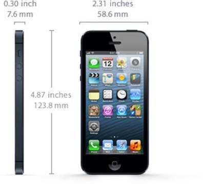 Medidas del nuevo Iphone 5