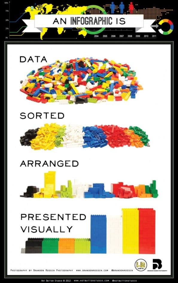 La fuerza visual de las infografias