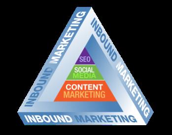 10 Top consejos para el Inboud Marketing