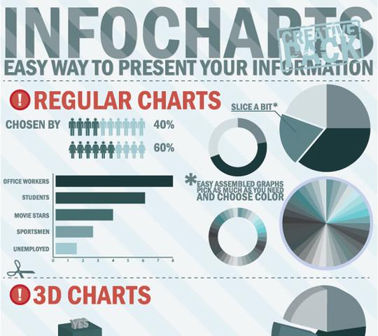 ca13282356e15 Kits gratuitos para diseño de infografías