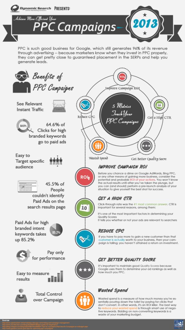infografia_aumenta_la_eficacia_de_tus_campanas_ppc