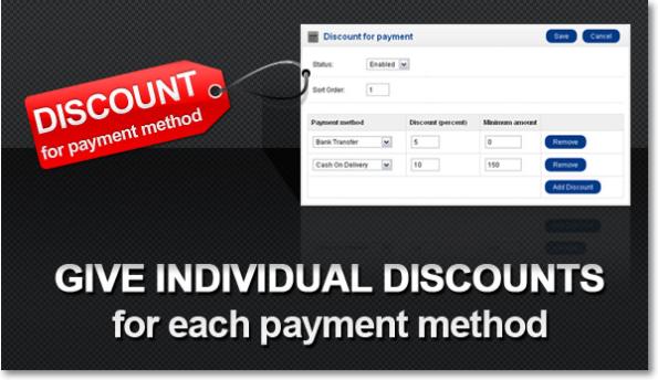 Individual #Discounts