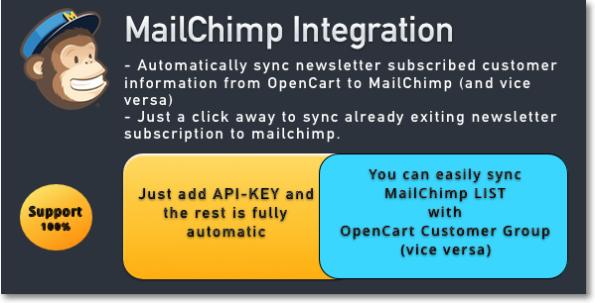 #Opencart #Mailchimp Extension