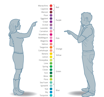 Cómo Afectan los Colores al Tipo de Conversión