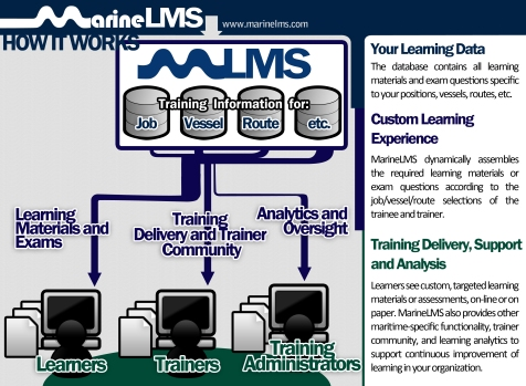 marine_lms_infographic