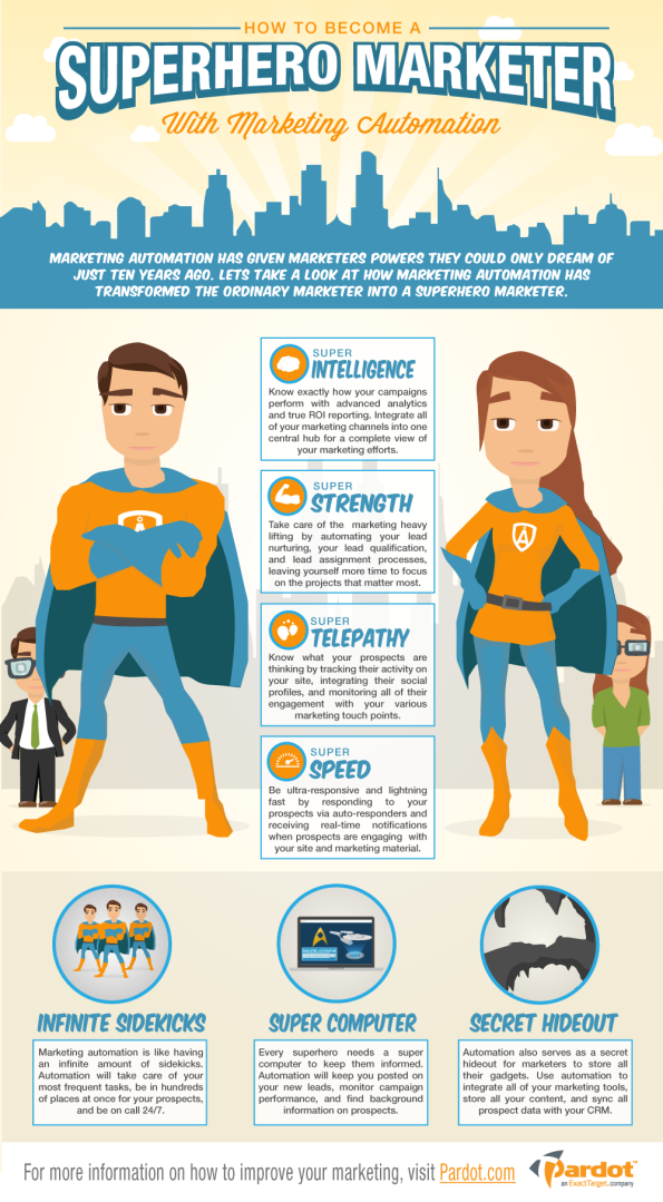 Marketing-Superheroes-Con-Marketing-Automatizacion
