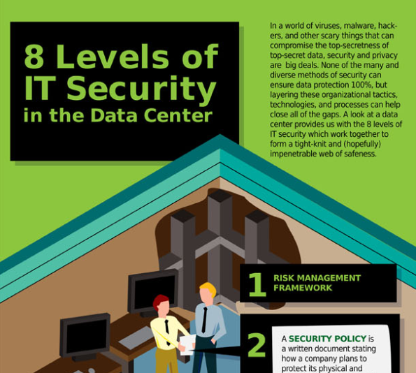 8 levels of it security in the data center