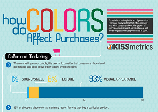 How Do Colors Affect Purchases.