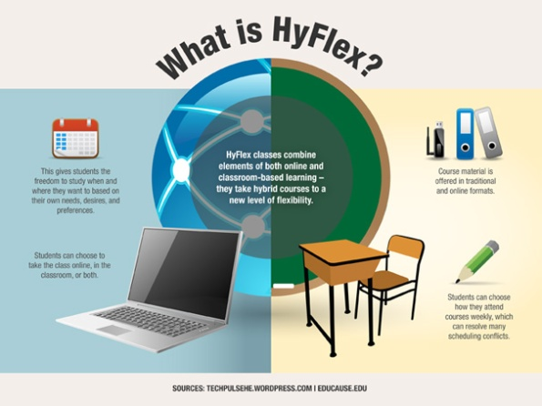 hyflex-informacion