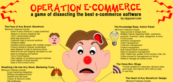 Operation E-commerce
