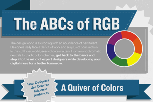 Teoría del color-The ABC of RGB
