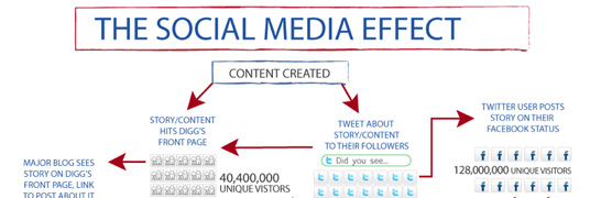 The-Social-Media-Effect-Small
