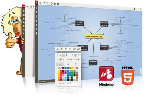 Mindomo HTML 5