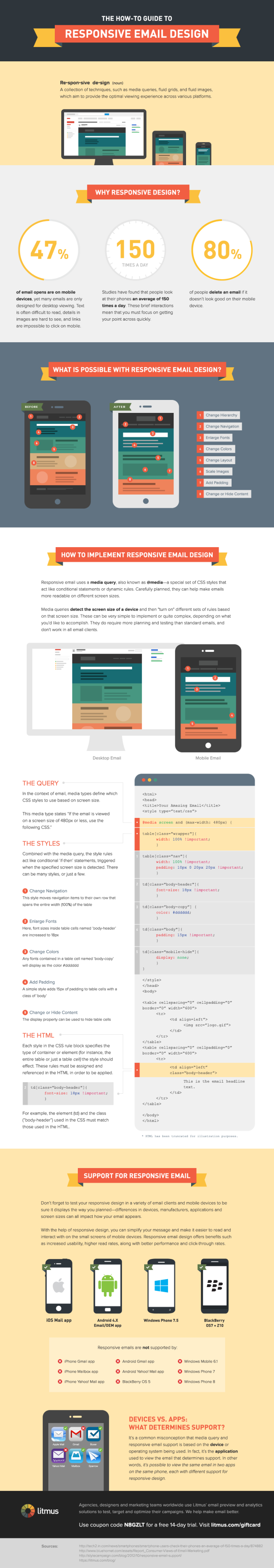how-to-responsive-email-design-infographic 3