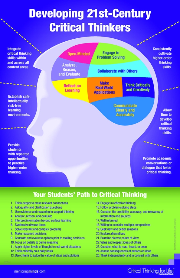 developing-21st-century-critical-thinkers-infographic-mentoring-minds